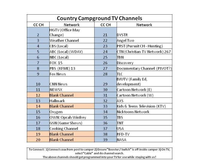 TV Channels - Welcome to Country Campground!